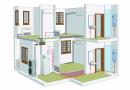 Ecodan Multi: una soluzione unica per tutti i servizi energetici residenziali